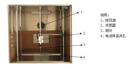 电池针刺试验机的内部结构
