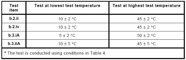 IEC62133表6