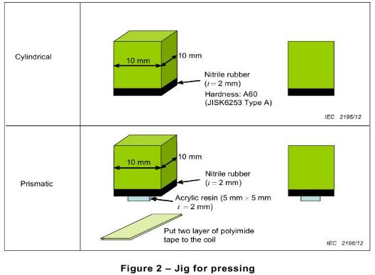 IEC62133表7